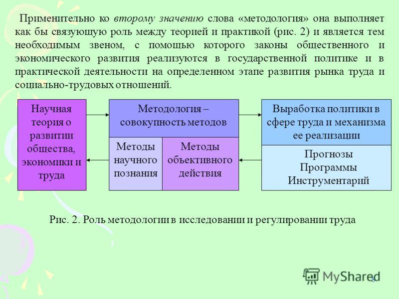8 Применительно ко второму значению слова «методология» она выполняет как бы связующую роль между теорией и практикой (рис. 2) и является тем необходимым звеном, с помощью которого законы общественного и экономического развития реализуются в государс