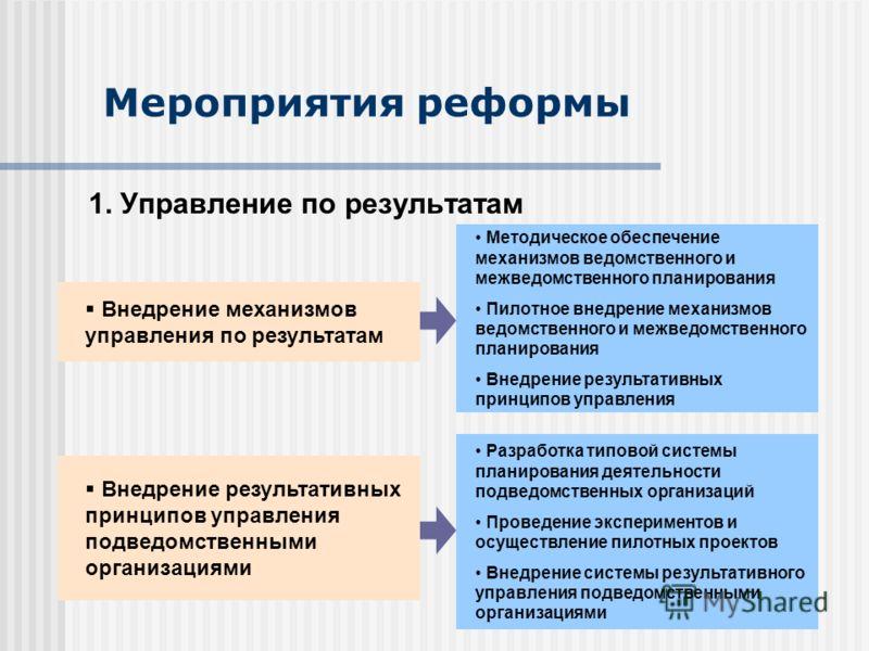 Мероприятия реформы 1. Управление по результатам Внедрение механизмов управления по результатам Внедрение результативных принципов управления подведомственными организациями Методическое обеспечение механизмов ведомственного и межведомственного плани