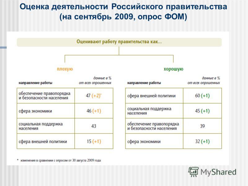 Оценка деятельности Российского правительства (на сентябрь 2009, опрос ФОМ)