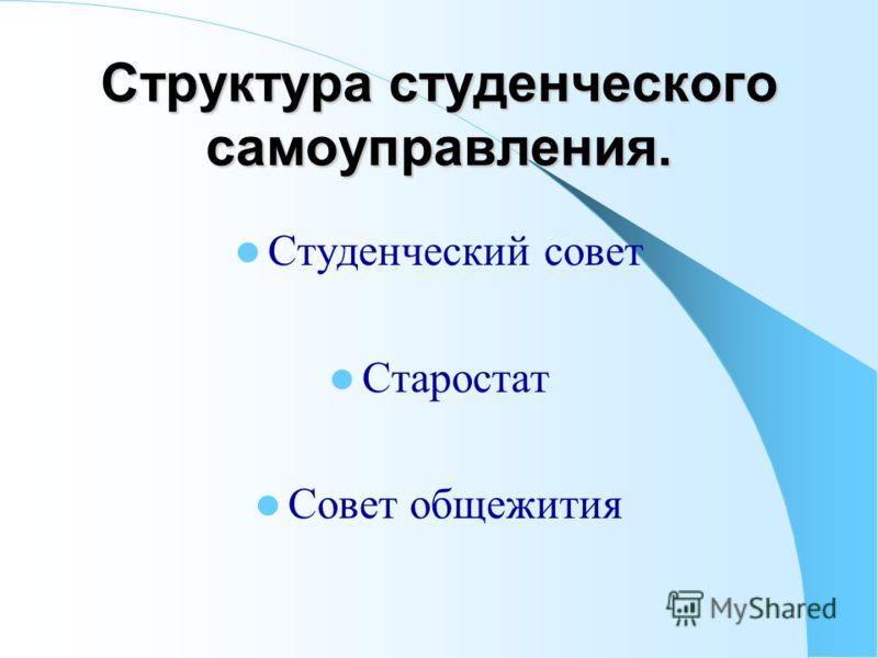 Структура студенческого самоуправления. Студенческий совет Старостат Совет общежития