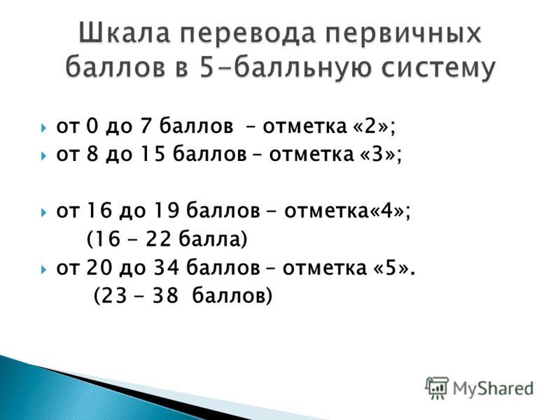 от 0 до 7 баллов – отметка «2»; от 8 до 15 баллов – отметка «3»; от 16 до 19 баллов - отметка«4»; (16 - 22 балла) от 20 до 34 баллов – отметка «5». (23 - 38 баллов)