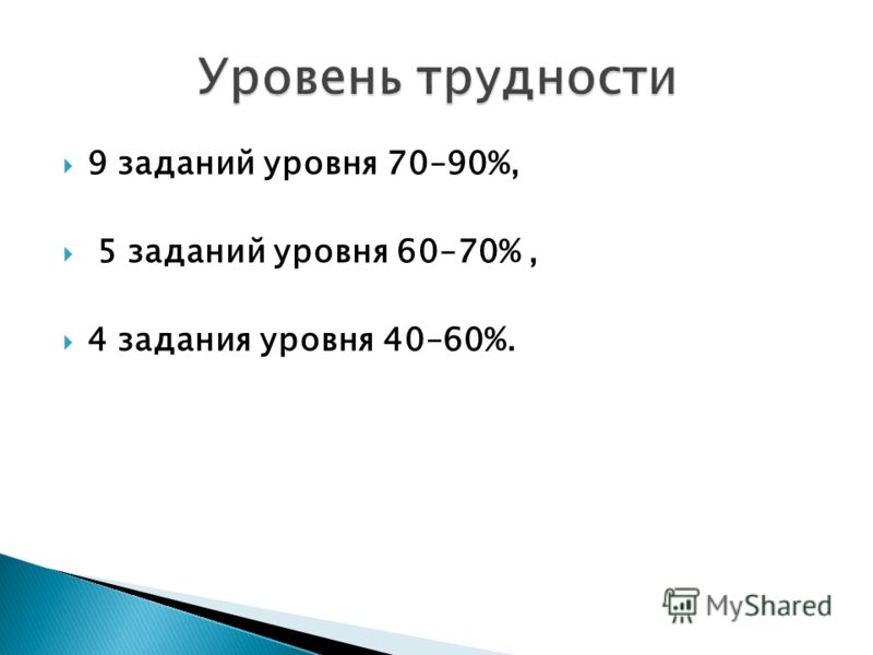 9 заданий уровня 70–90%, 5 заданий уровня 60–70%, 4 задания уровня 40–60%.