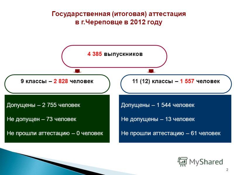 2 Государственная (итоговая) аттестация в г.Череповце в 2012 году 4 385 выпускников 9 классы – 2 828 человек11 (12) классы – 1 557 человек Допущены – 2 755 человек Не допущен – 73 человек Не прошли аттестацию – 0 человек Допущены – 1 544 человек Не д