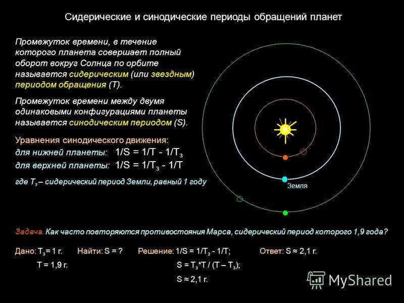 Сидерические и синодические периоды обращений планет Промежуток времени, в течение которого планета совершает полный оборот вокруг Солнца по орбите называется сидерическим (или звездным) периодом обращения (T). Промежуток времени между двумя одинаков