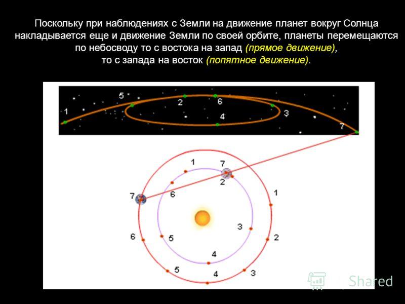 Поскольку при наблюдениях с Земли на движение планет вокруг Солнца накладывается еще и движение Земли по своей орбите, планеты перемещаются по небосводу то с востока на запад (прямое движение), то с запада на восток (попятное движение).