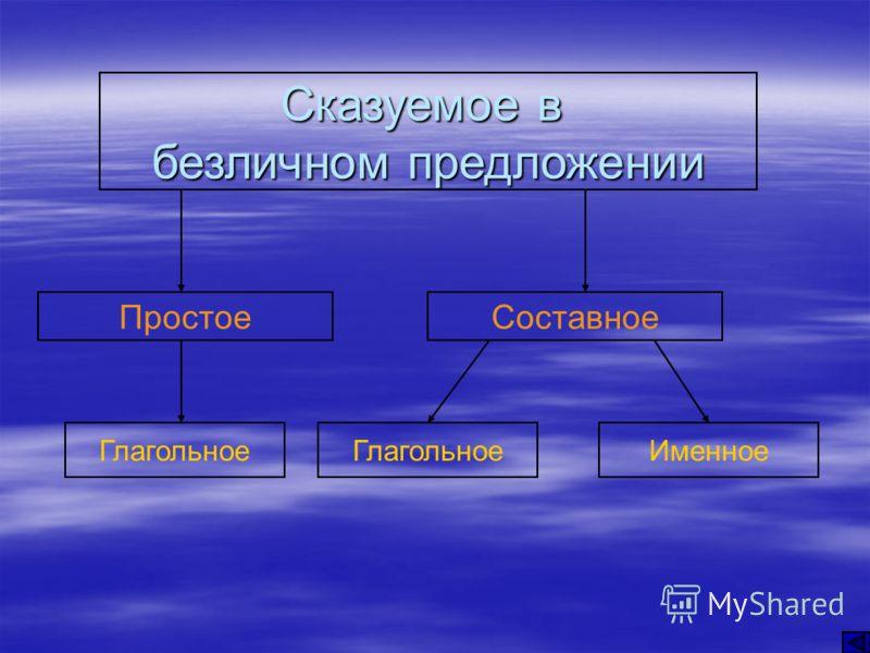 ГлагольноеИменное Сказуемое в безличном предложении ПростоеСоставное Глагольное