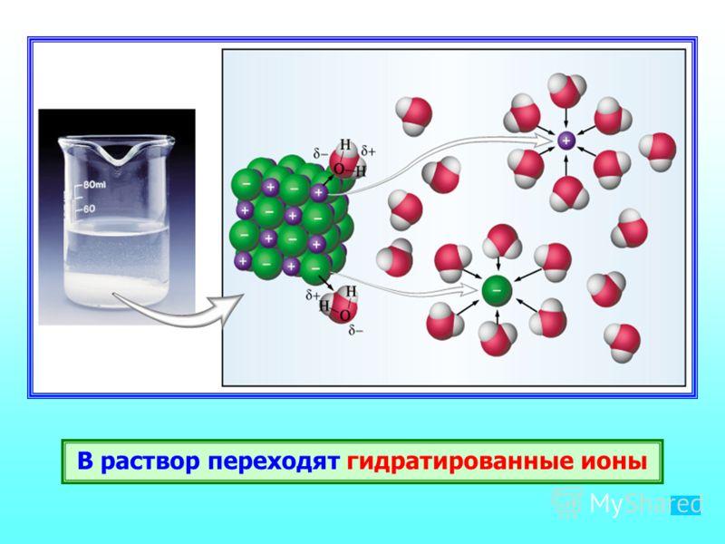 В раствор переходят гидратированные ионы