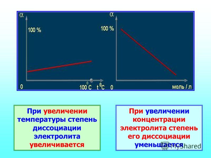 При увеличении температуры степень диссоциации электролита увеличивается При увеличении концентрации электролита степень его диссоциации уменьшается