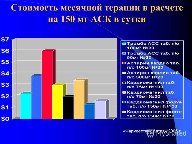 Стоимость месячной терапии в расчете на 150 мг АСК в сутки «Фармвестник Алтая» 2006 г