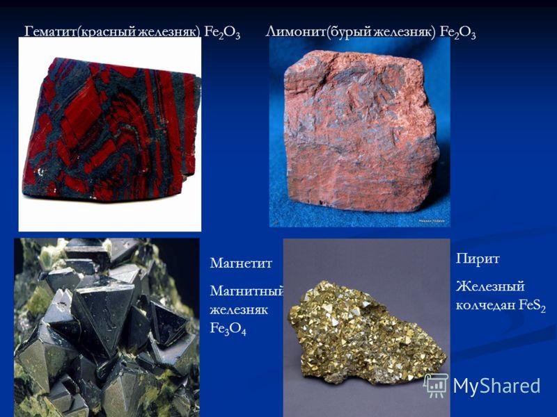 Гематит(красный железняк) Fe 2 O 3 Лимонит(бурый железняк) Fe 2 O 3 Магнетит Магнитный железняк Fe 3 O 4 Пирит Железный колчедан FeS 2