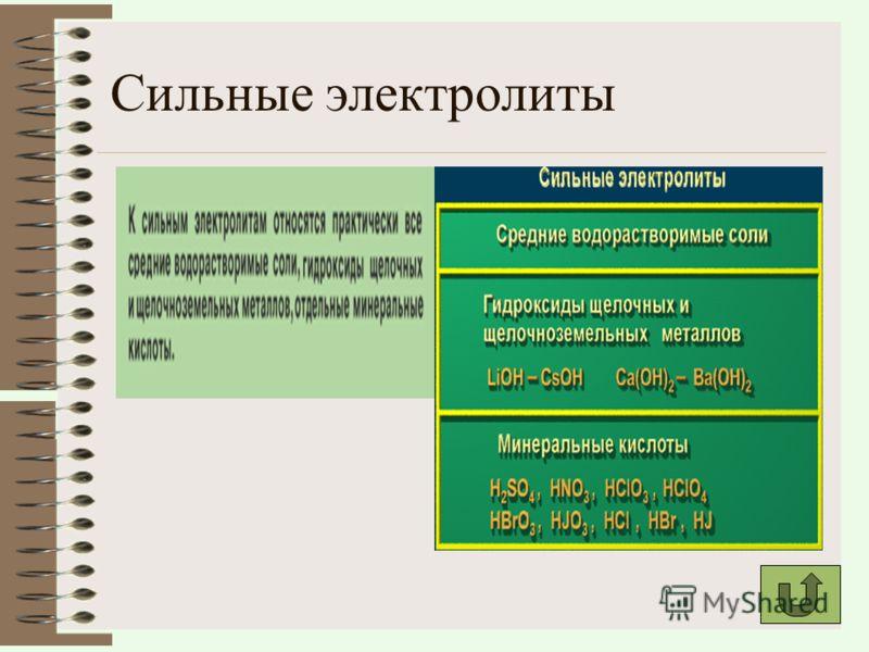 Классификация электролитов
