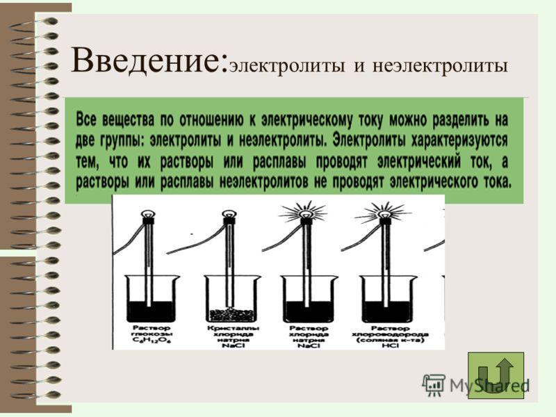 Цели и задачи Дать понятие электролиты и неэлектролиты Раскрыть сущность электролитической диссоциации Рассмотреть классификацию электролитов Рассмотреть правила составления уравнений диссоциации