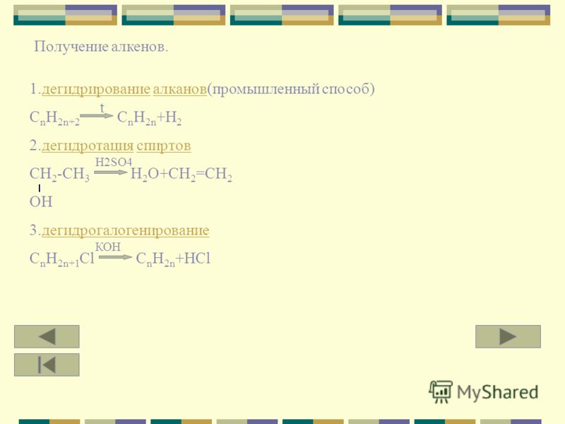 Примеры цис- и транс-изомерии. СН 3 -СН=СН-СН 3 бутен-2 СН 3 СН 3 С=С цис-бутен-2 Н Н Н СН 3 С=С транс-бутен-2 СН 3 Н