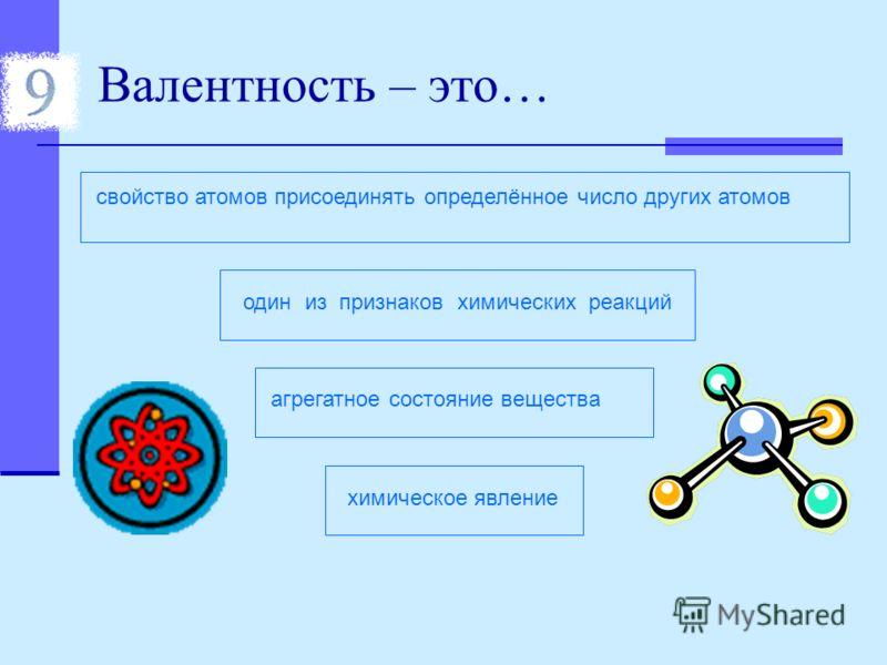 Что такое химический элемент? Это определённый вид атомов Это простое вещество Это сложное вещество Это физическое тело Дальше!Повторим?