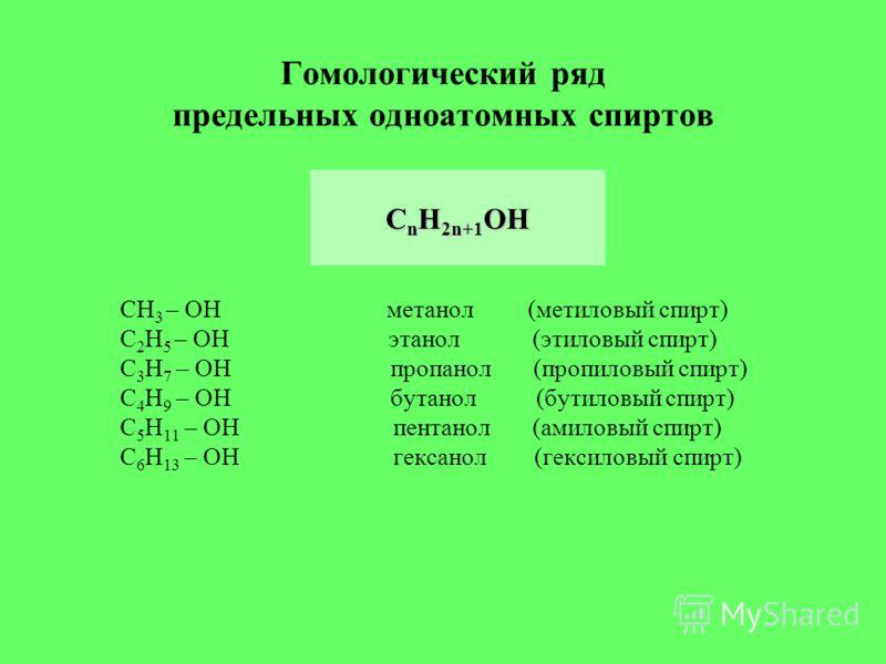 Гомологический ряд предельных одноатомных спиртов СН 3 – ОН метанол (метиловый спирт) С 2 Н 5 – ОН этанол (этиловый спирт) С 3 Н 7 – ОН пропанол (пропиловый спирт) С 4 Н 9 – ОН бутанол (бутиловый спирт) С 5 Н 11 – ОН пентанол (амиловый спирт) С 6 Н 1