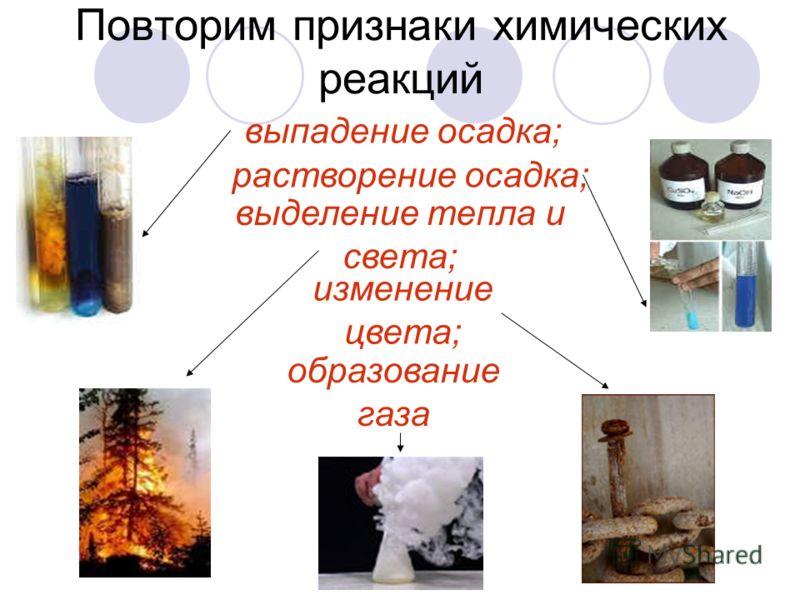 Повторим признаки химических реакций выпадение осадка; растворение осадка; выделение тепла и света; образование газа изменение цвета;