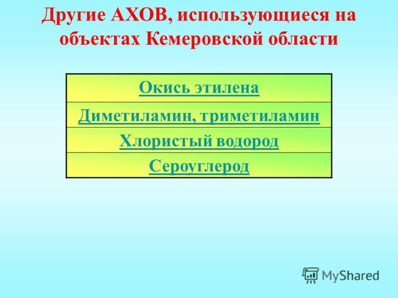 Другие АХОВ, использующиеся на объектах Кемеровской области Окись этилена Диметиламин, триметиламин Хлористый водород Сероуглерод