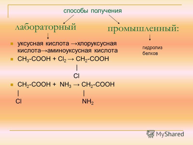 лабораторный уксусная кислота хлоруксусная кислотааминоуксусная кислота СН 3 -СООН + Сl 2 СН 2 -СООН | Cl СН 2 -СООН + NH 3 СН 2 -СООН | Сl NH 2 способы получения гидролиз белков промышленный: