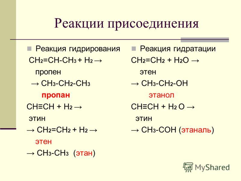 Реакции присоединения Реакция гидрирования СH 2 =CH-CH 3 + H 2 пропен CH 3 -CH 2 -CH 3 пропан CHCH + H 2 этин CH 2 =CH 2 + H 2 этен CH 3 -CH 3 (этан) Реакция гидратации CH 2 =CH 2 + H 2 O этен CH 3 -CH 2 -OH этанол CHCH + H 2 O этин CH 3 -COH (этанал