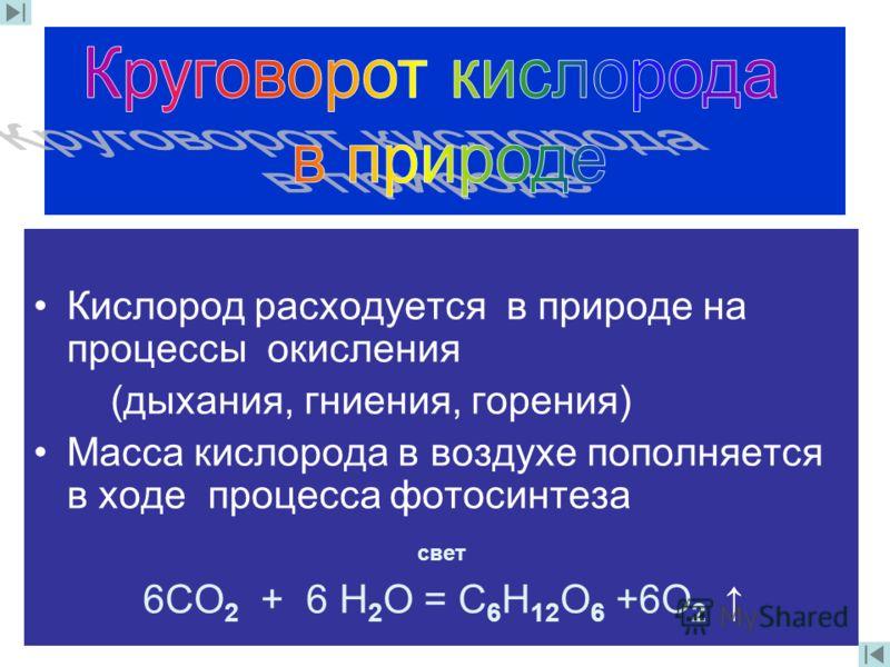 Кислород расходуется в природе на процессы окисления (дыхания, гниения, горения) Масса кислорода в воздухе пополняется в ходе процесса фотосинтеза свет 6СО 2 + 6 Н 2 О = С 6 Н 12 О 6 +6О 2