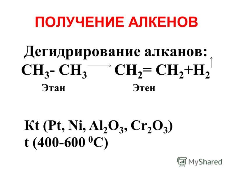 ПОЛУЧЕНИЕ АЛКЕНОВ Дегидрирование алканов: СН 3 - СН 3 СH 2 = СH 2 +H 2 Этан Этен Кt (Pt, Ni, Al 2 O 3, Cr 2 O 3 ) t (400-600 0 C)