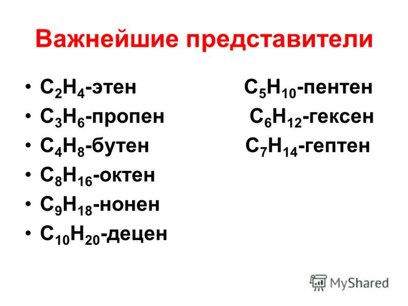 Важнейшие представители C 2 H 4 -этен C 5 H 10 -пентен С 3 H 6 -пропен С 6 H 12 -гексен C 4 H 8 -бутен C 7 H 14 -гептен С 8 H 16 -октен С 9 H 18 -нонен С 10 H 20 -децен