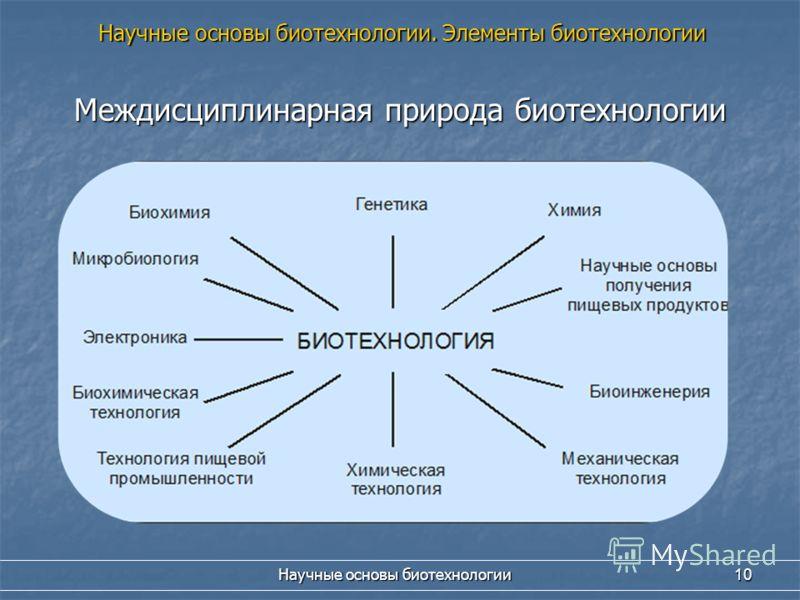 Научные основы биотехнологии 10 Междисциплинарная природа биотехнологии Научные основы биотехнологии. Элементы биотехнологии