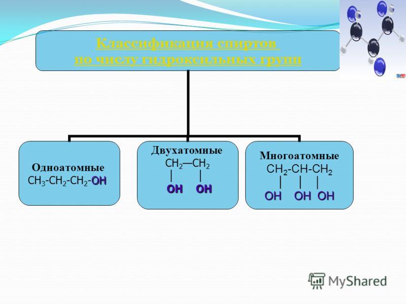 Классификация спиртов по числу гидроксильных групп Одноатомные ОН СН3-СН2-СН 2 -ОН Двухатомные СН2СН2 ОН ОН Многоатомные СН2-СН-СН2 ОН ОН ОН