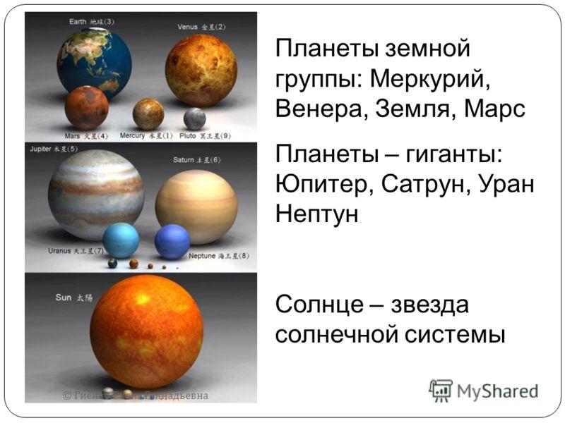 Планеты земной группы: Меркурий, Венера, Земля, Марс Планеты – гиганты: Юпитер, Сатрун, Уран Нептун Солнце – звезда солнечной системы © Гиенко Елена Геннадьевна