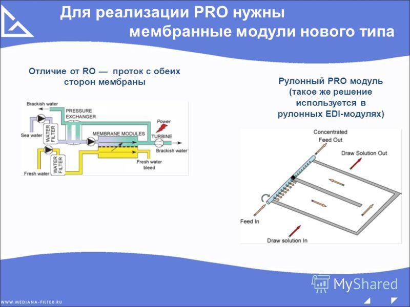 Для реализации PRO нужны мембранные модули нового типа Рулонный PRO модуль (такое же решение используется в рулонных EDI-модулях) Отличие от RO проток с обеих сторон мембраны