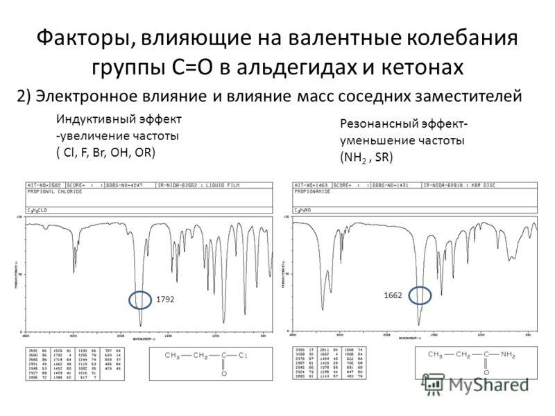 2) Электронное влияние и влияние масс соседних заместителей Индуктивный эффект -увеличение частоты ( Cl, F, Br, OH, OR) Резонансный эффект- уменьшение частоты (NH 2, SR) Факторы, влияющие на валентные колебания группы С=О в альдегидах и кетонах 1662