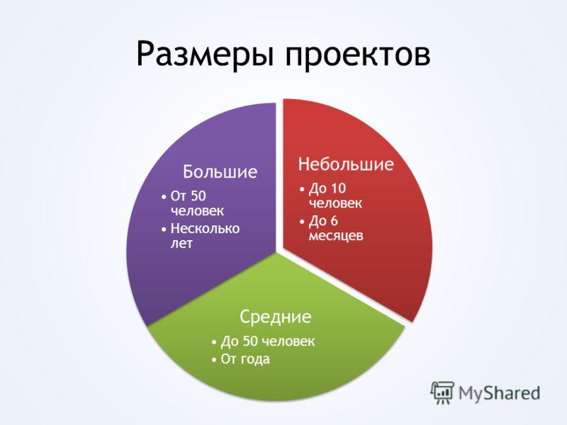 Размеры проектов Небольшие До 10 человек До 6 месяцев Средние До 50 человек От года Большие От 50 человек Несколько лет