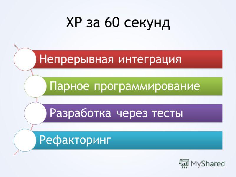 XP за 60 секунд Непрерывная интеграция Парное программирование Разработка через тесты Рефакторинг