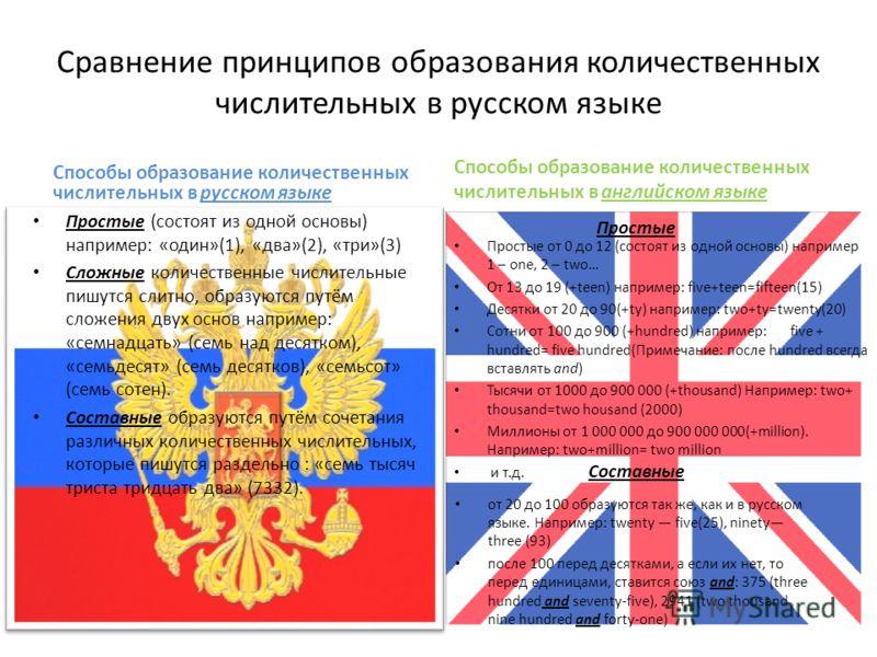Cравнение принципов образования количественных числительных в русском языке Способы образование количественных числительных в русском языке Простые (состоят из одной основы) например: «один»(1), «два»(2), «три»(3) Сложные количественные числительные