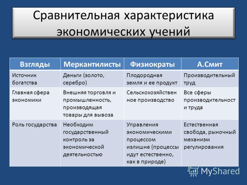 Типы отношений к учению отрицательное отношение - бедность и узость мотивов