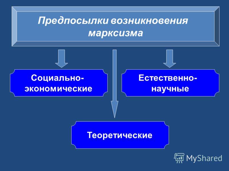 Предпосылки возникновения марксизма Естественно- научные Теоретические Социально- экономические