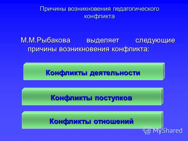 М.М.Рыбакова выделяет следующие причины возникновения конфликта: Конфликты деятельности Конфликты поступков Конфликты отношений Причины возникновения педагогического конфликта
