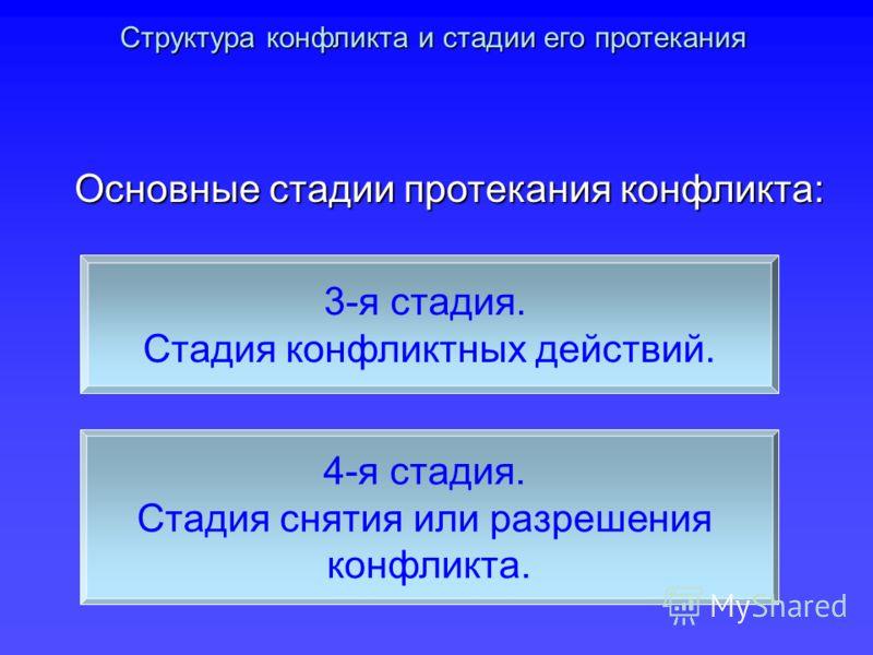 3-я стадия. Стадия конфликтных действий. 4-я стадия. Стадия снятия или разрешения конфликта. Структура конфликта и стадии его протекания