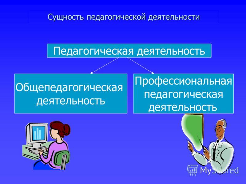 Сущность педагогической деятельности Педагогическая деятельность Общепедагогическая деятельность Профессиональная педагогическая деятельность