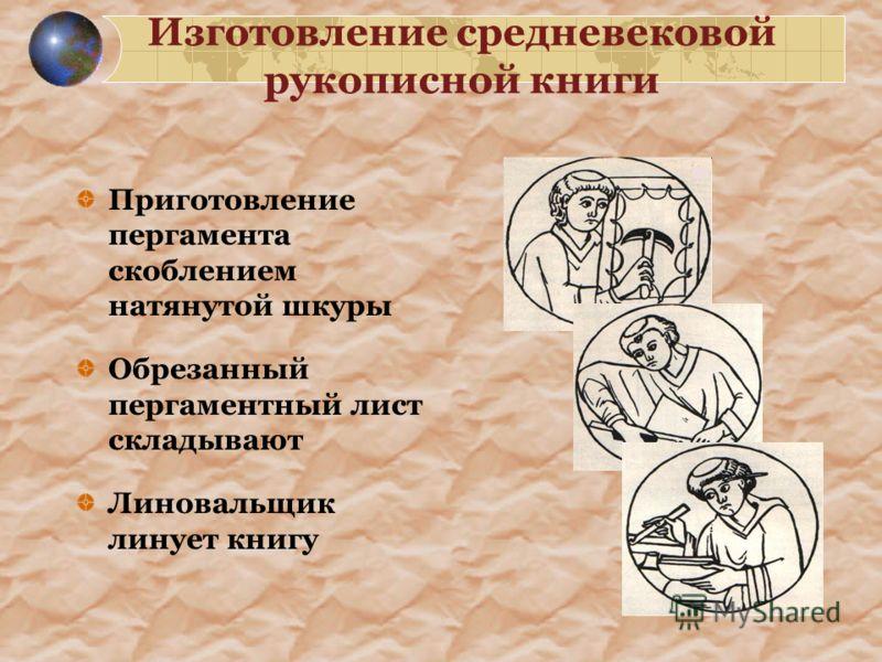 Изготовление средневековой рукописной книги Приготовление пергамента скоблением натянутой шкуры Обрезанный пергаментный лист складывают Линовальщик линует книгу