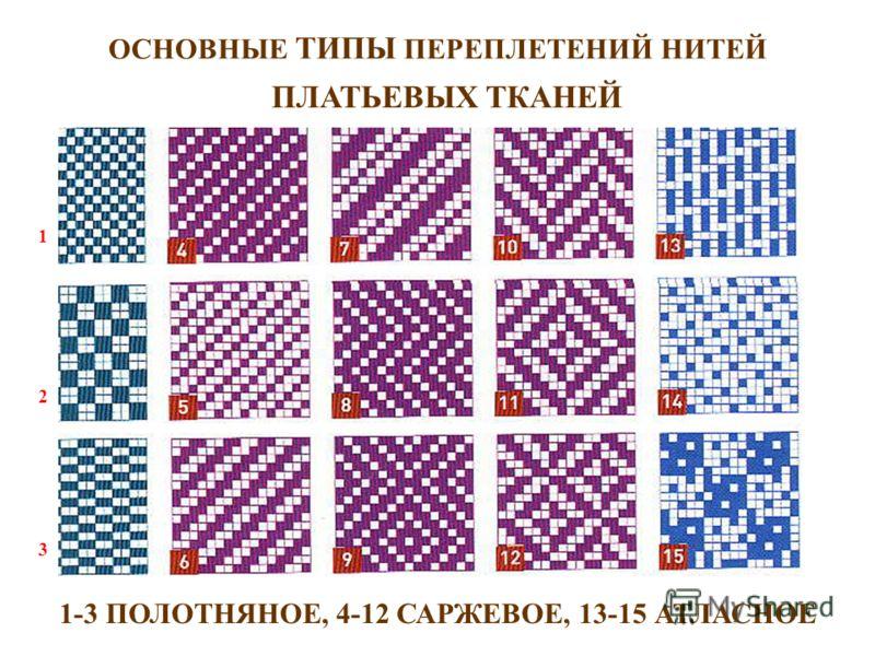 ПОЛОТНЯНОЕ, 4-12 САРЖЕВОЕ
