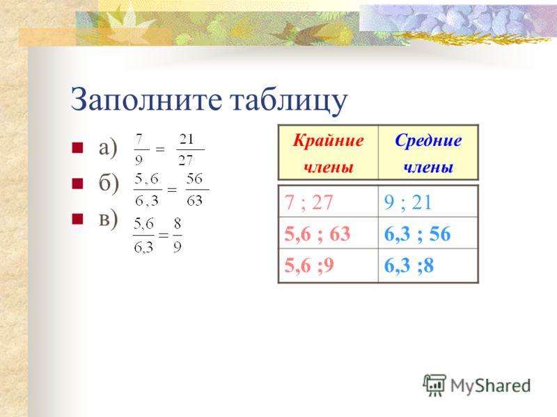 Заполните таблицу а) б) в) Крайние члены Средние члены 7 ; 279 ; 21 5,6 ; 636,3 ; 56 5,6 ;96,3 ;8