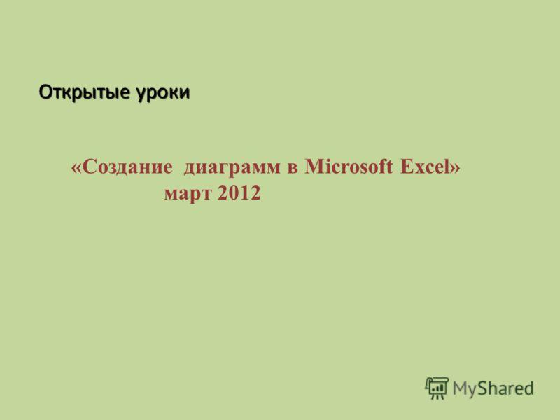 Открытые уроки «Создание диаграмм в Microsoft Excel» март 2012