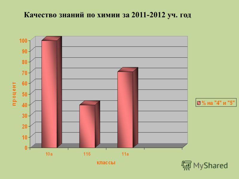 Качество знаний по химии за 2011-2012 уч. год