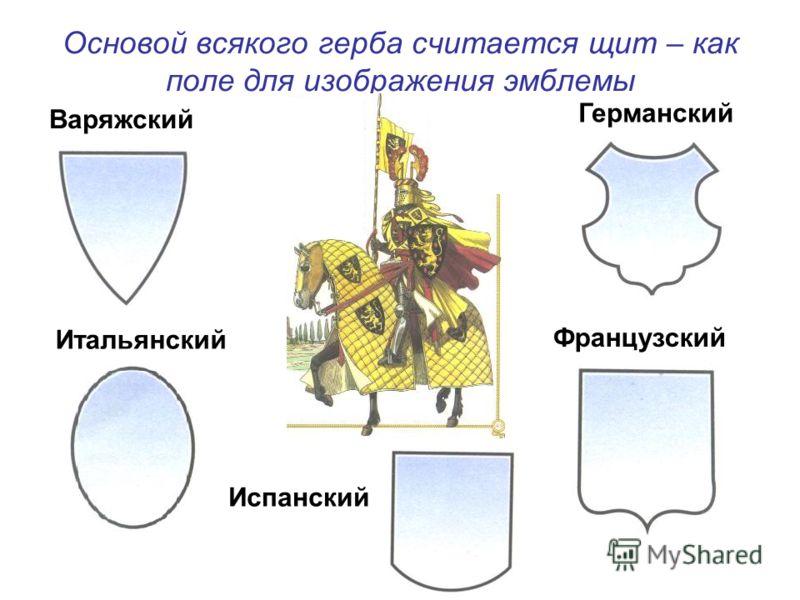 Основой всякого герба считается щит – как поле для изображения эмблемы Варяжский Германский Французский Итальянский Испанский