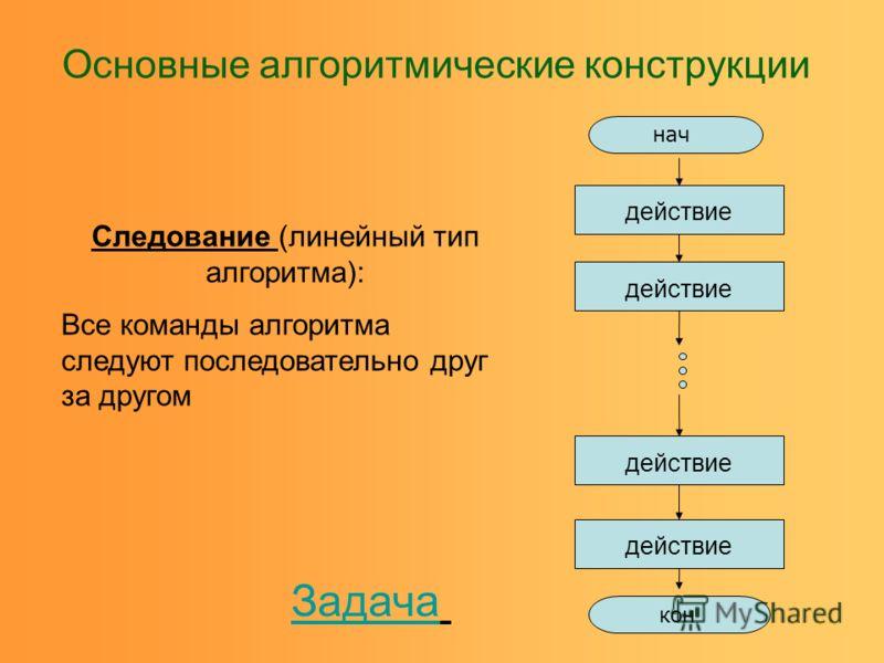 Основные алгоритмические конструкции Следование (линейный тип алгоритма): Все команды алгоритма следуют последовательно друг за другом действие нач кон Задача