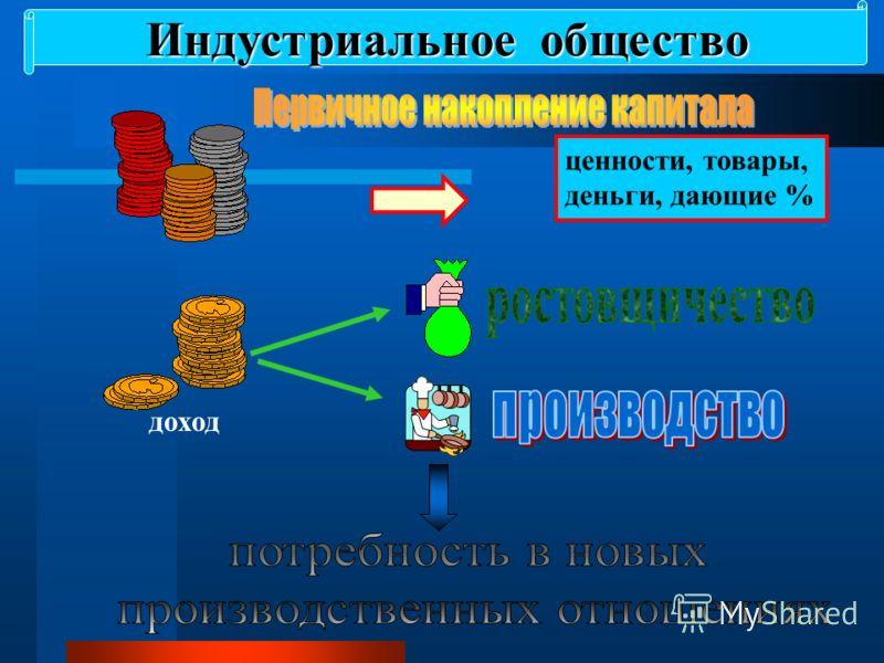 ценности, товары, деньги, дающие % доход Индустриальное общество