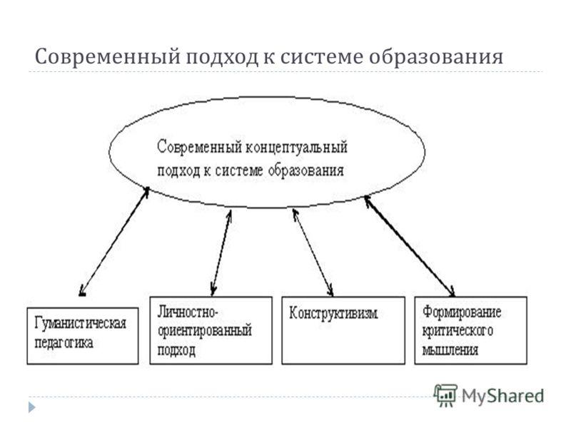 Современный подход к системе образования