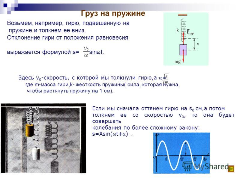 Гармонические колебания Одним из простейших видов колебаний является движение по оси проекции точки М, которая равномерно вращается по окружности. x= R cos( t+ ). Уравнение гармонического колебания имеет вид: y = A sin ( t+ α ) График гармонических к