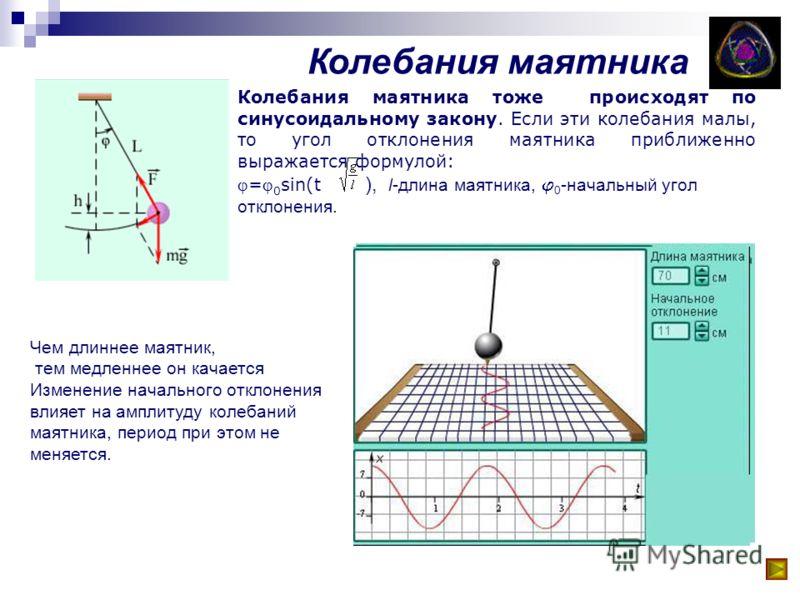 Если мы сначала оттянем гирю на s 0 см,а потом толкнем ее со скоростью v 0, то она будет совершать колебания по более сложному закону: s=Asin(t+). Груз на пружине Возьмем, например, гирю, подвешенную на пружине и толкнем ее вниз. Отклонение гири от п